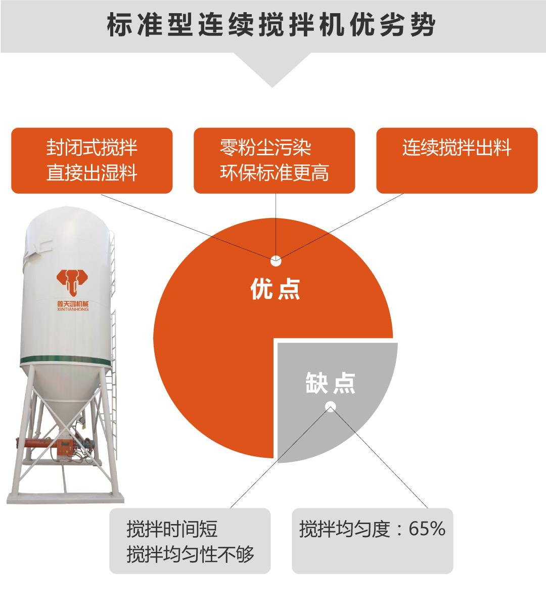 鑫天鸿第一代标准型干粉砂浆罐_03